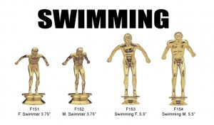 Swimming Figures
